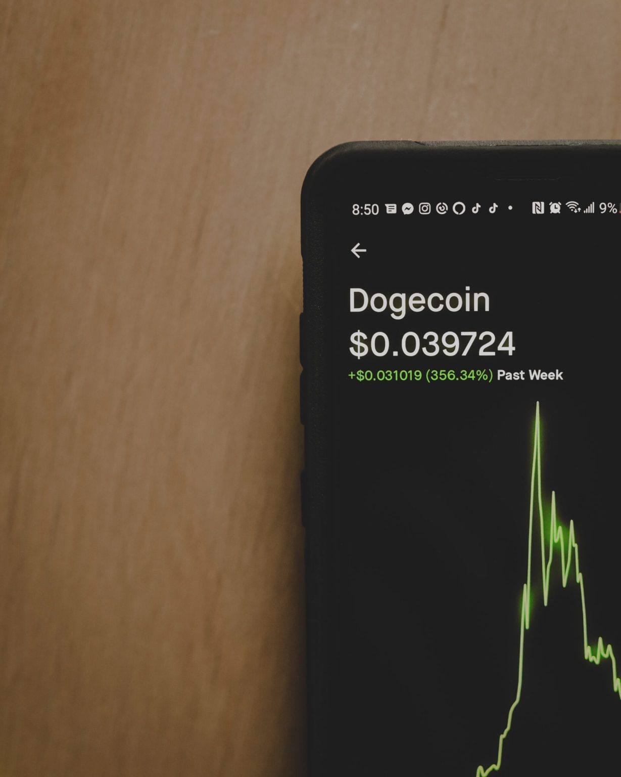 Dogecoin Accounts for 62% of Crypto Revenue for American Financial Firm, Robinhood